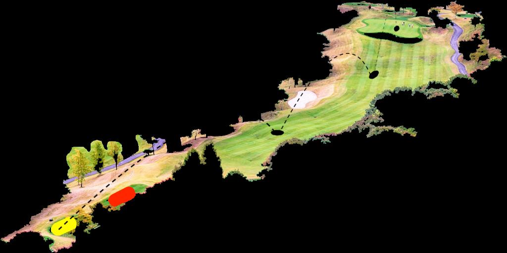 Golf Entfernungsmesser sind nötig